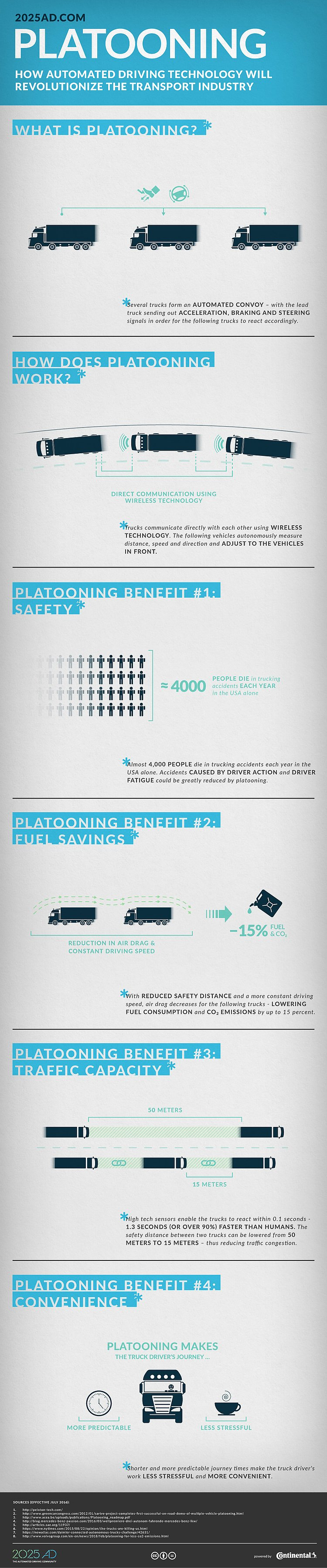 How truck platooning works