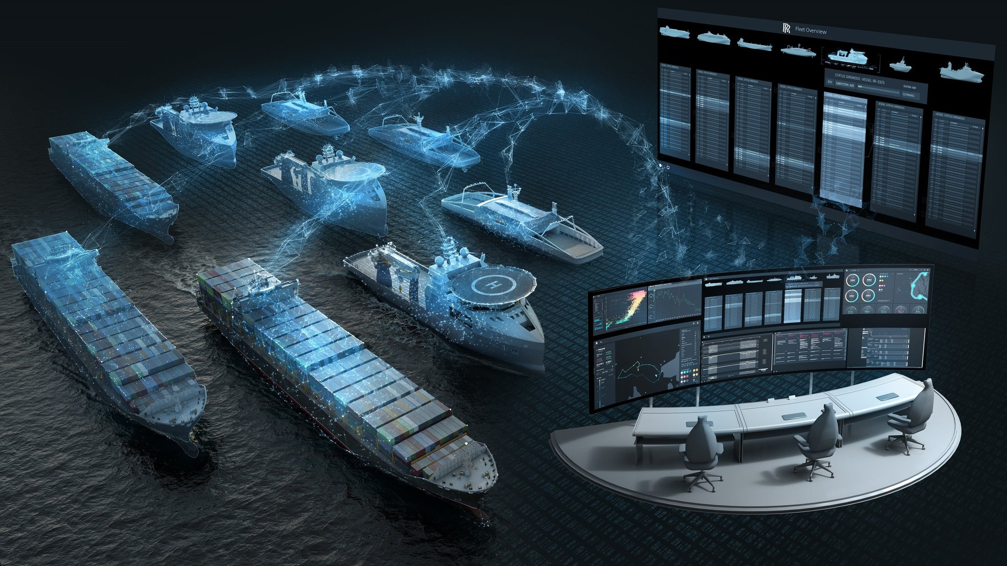 Ship control centre for autonomous journeys