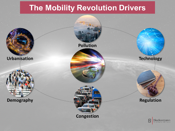 The mobility revolution drivers